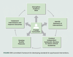 NAM-framework