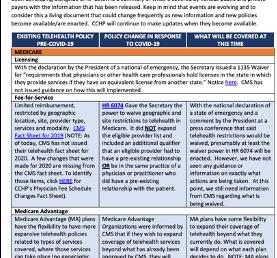 COVID-19 TeleHealth Policy Fact Sheet