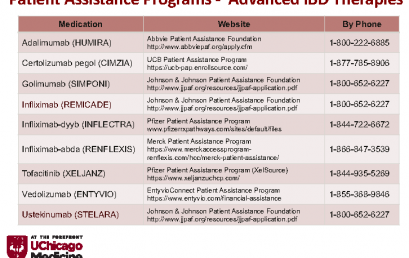 Financial Assistance Programs Available for Patients with IBD